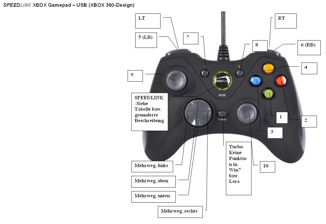 xbox 360 controller tasten beschreibung